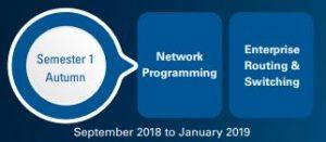 BSc in BSc in Cloud Networking Technologies semester 1