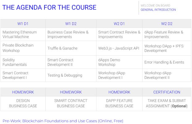 Ethereum Developer Course ict skillnet